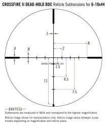 Crossfire 6-18x44 AO Dead-Hold BDC szálkereszt (MOA) 1-hüvelykes tubus